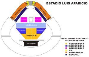 Mapa de localidades Estadio Luis Aparicio (clic en la imagen para ampliar)