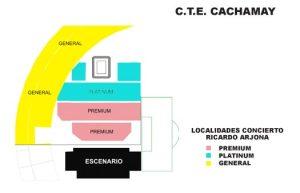 Mapa de localidades Estadio Cachamay (clic en la imagen para ampliar)
