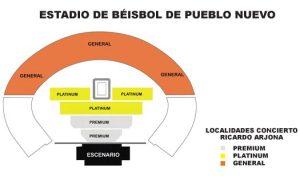Mapa de localidades Estadio Pueblo Nuevo (clic en la imagen para ampliar)